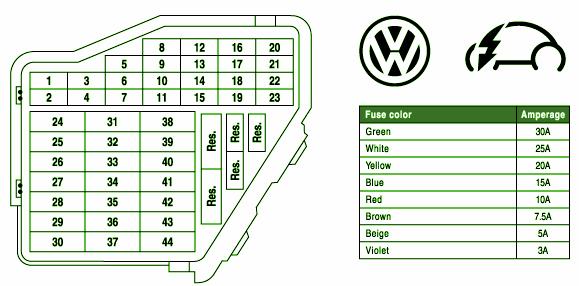 2004 volkswagen jetta radio wiring diagram house bubble cabriolet 2005 free for you beetle fuse box portal rh 3 5 kaminari music de new