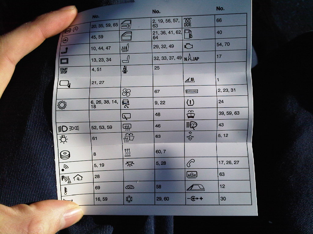 hight resolution of fuse box on bmw 325i wiring diagram for you 2001 bmw 325i trunk release fuse box for bmw 325i