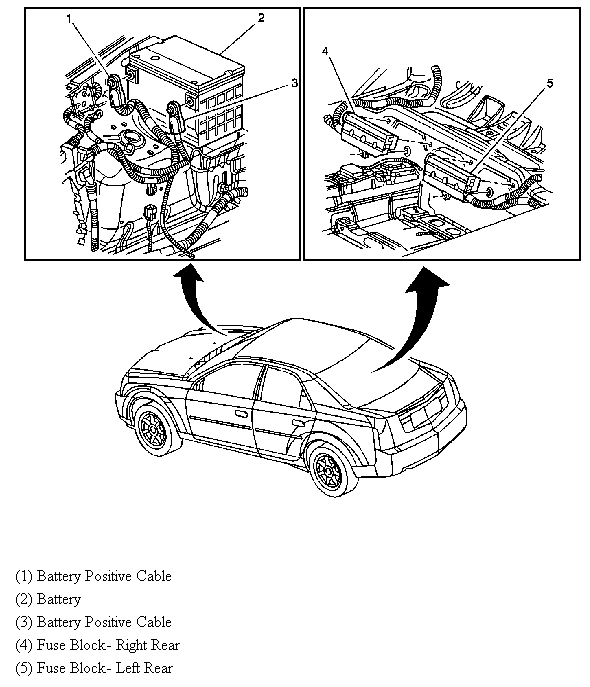 2009 cadillac cts fuse box diagram