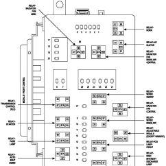 2006 Chrysler Town And Country Fuse Box Diagram Stem Leaf Plot 2003 Manual E Books Books2003