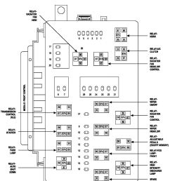 2005 chrysler town amp country fuse box wiring diagram origin 2003 ford focus fuse box layout 2003 chrysler town country fuse box layout [ 1599 x 2001 Pixel ]