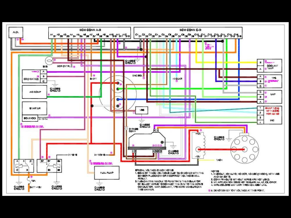 medium resolution of jeep cj wiring schematic wiring diagram for you 1983 jeep cj wiring diagrams 1986 jeep cj7 wiring