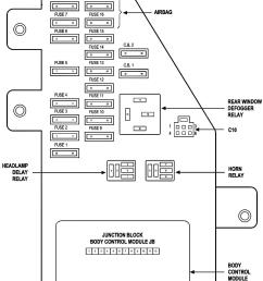 2006 chrysler sebring fuse box diagram duyrebm 2008 chrysler pt cruiser fuse box [ 1206 x 1548 Pixel ]