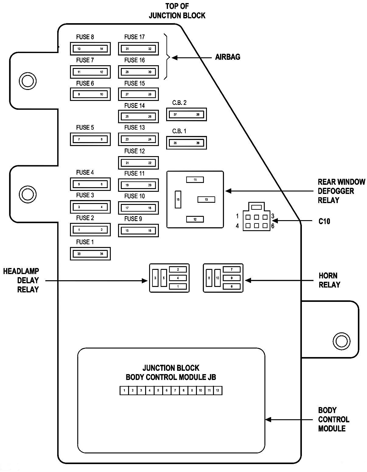 99 Chrysler Town Amp Country Fuse Box Diagram