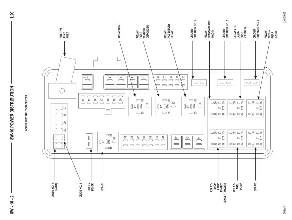 hight resolution of 2013 dodge challenger fuse box wiring diagram for you 2012 dodge challenger fuse diagram 2013 dodge challenger fuse box