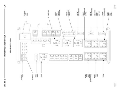 small resolution of 2013 dodge challenger fuse box wiring diagram for you 2012 dodge challenger fuse diagram 2013 dodge challenger fuse box