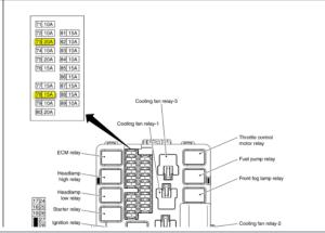 Lancer Power Window Wiring Diagram  Auto Electrical Wiring Diagram