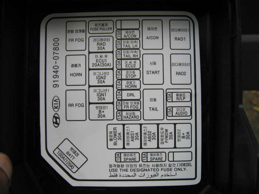 medium resolution of 2006 kia amanti fuse box diagram