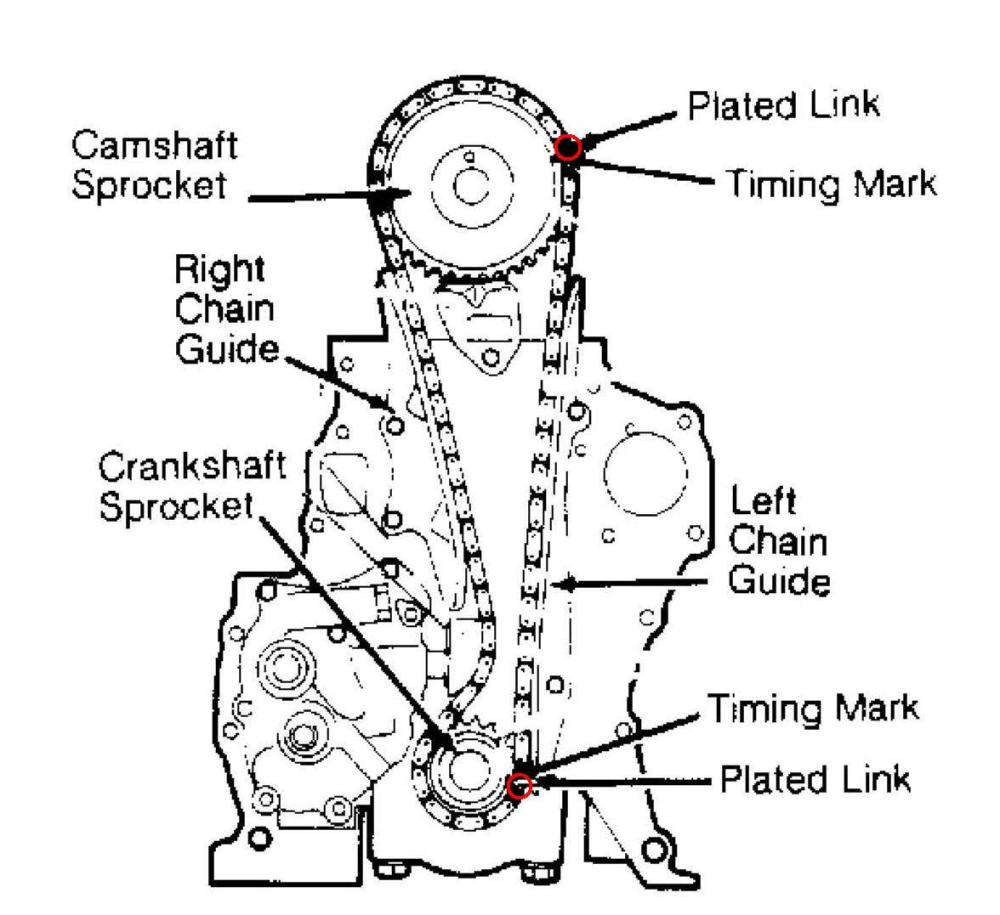 medium resolution of 2006 nissan altima timing chain marks
