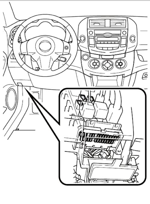 small resolution of rav4 fuse diagram wiring diagrams dodge ram fuse box 1999 rav4 fuse box