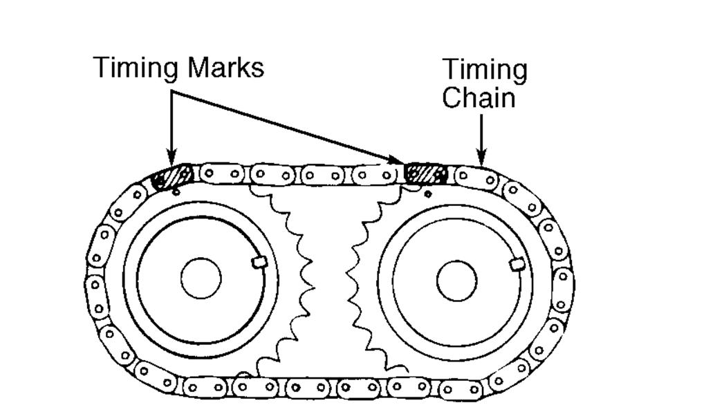 Toyota Sienna Timing Belt Or Chain ~ Best Toyota