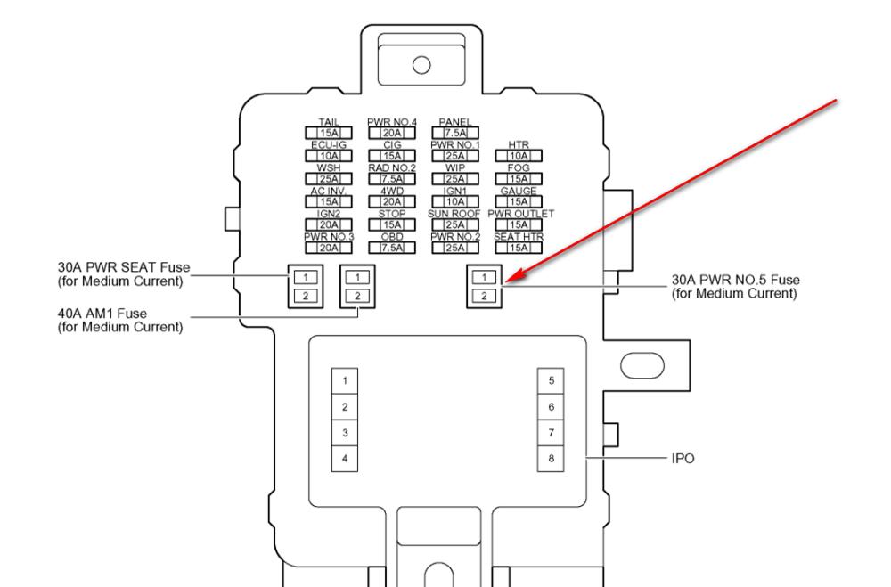 medium resolution of 2003 toyota tundra fuse box diagram house wiring diagram symbols u2022 2001 toyota tundra fuse 2010