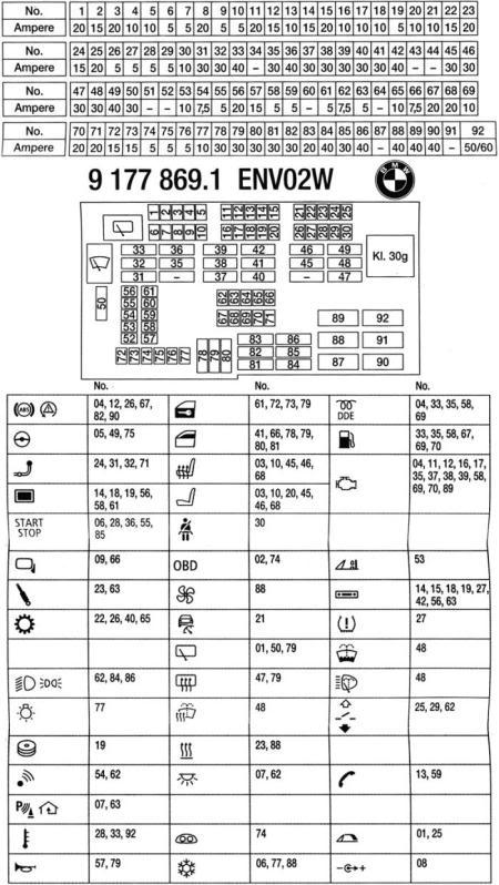 2007 bmw 325i fuse box diagram - 0pibadtgahotelgautaminfo \u2022 - ford  e150 fuse box diagram