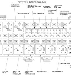 2007 ford expedition fuse box diagram [ 1650 x 1090 Pixel ]