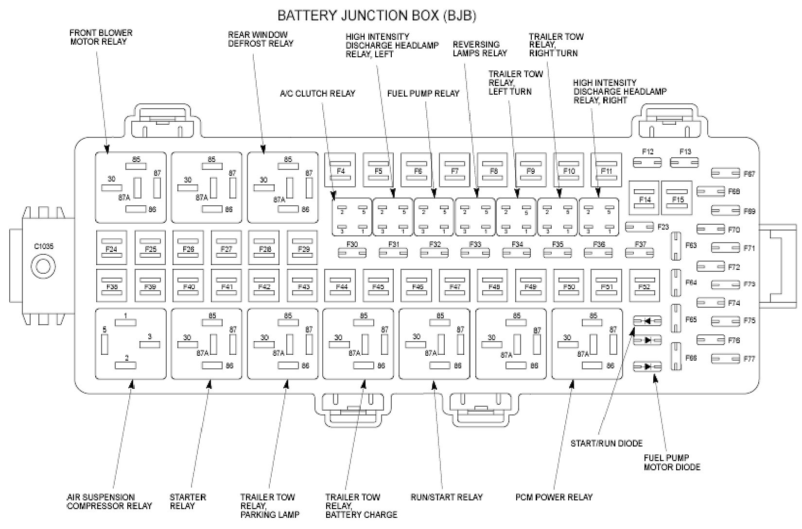 hight resolution of 2007 ford expedition fuse box diagram