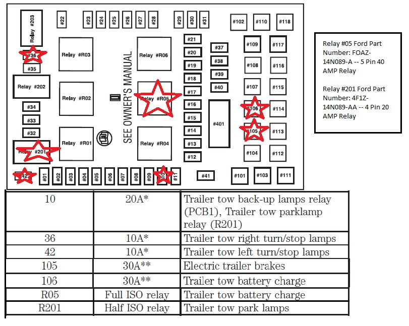 2004 f350 fuse box diagram fire alarm wiring pdf econoline ford f diagrams