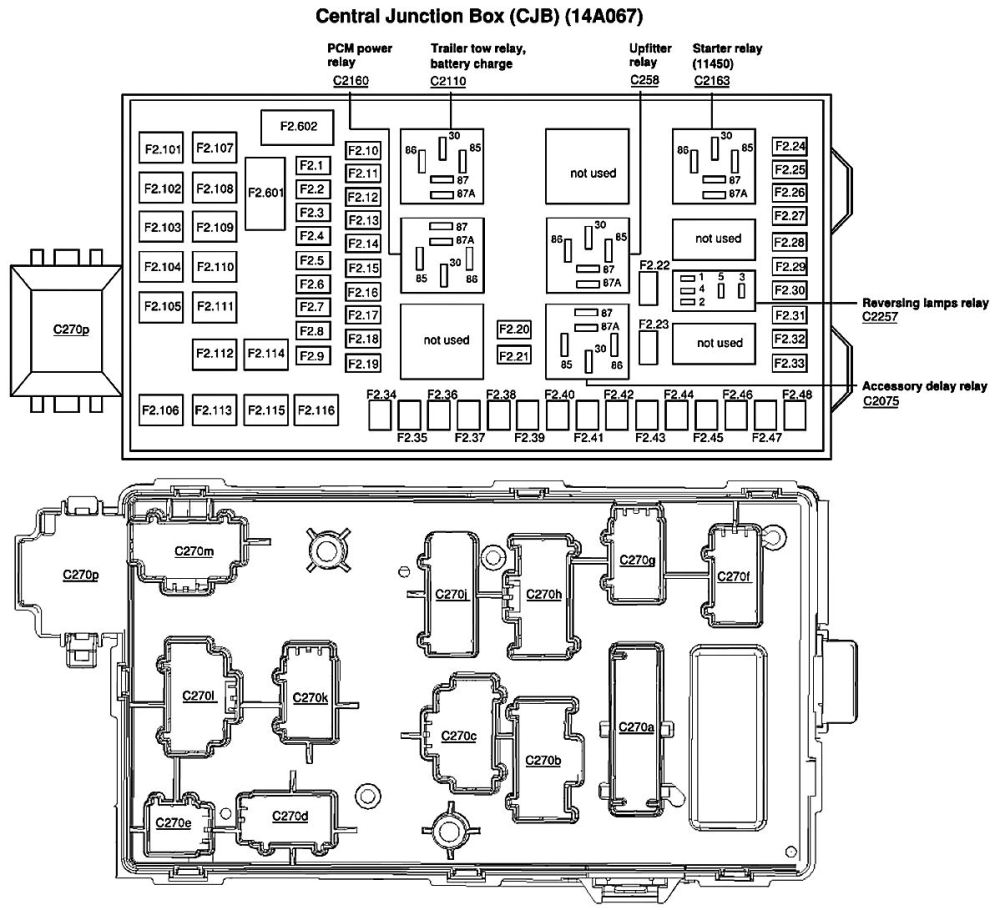 medium resolution of 2007 ford edge fuse box 23 wiring diagram images 2007 f350 super duty diesel fuse box