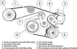 Wiring Database 2020: 26 2007 Ford Fusion Serpentine Belt