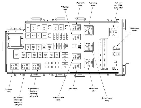 2007 ford fusion interior fuse box diagram | brokeasshome.com 2014 ford fusion fuse box layout #12