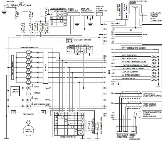 subaru forester ignition wiring diagrams