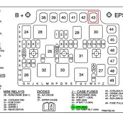 1999 Saturn Sl2 Wiring Diagram Cub Cadet Lt1042 Belt Fuse Panel Blog Box Data Schema