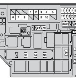 wrg 2570 84 mustang fuse box2007 camry fuse box location list of schematic circuit diagram [ 2200 x 1128 Pixel ]