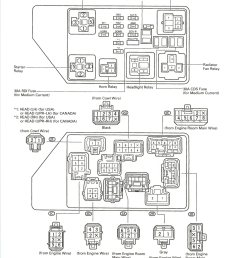 water pump fuse box trusted wiring diagram fuel pump fuse box pump fuse box [ 2040 x 2807 Pixel ]