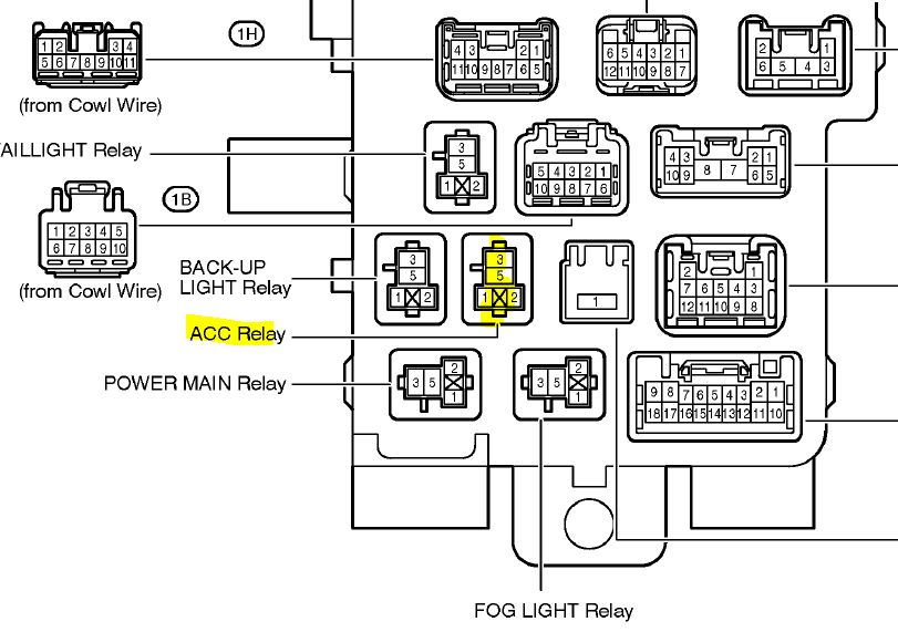 Wiring Diagram Database: 2001 Dodge Ram 1500 Fuse Box Diagram