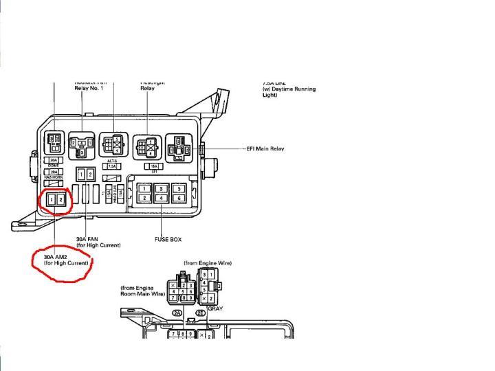 2006 toyota corolla interior fuse box diagram