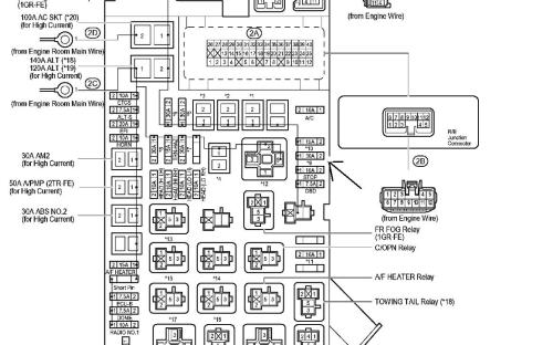 small resolution of 2008 toyota tacoma fuse box basic electronics wiring diagram 2005 toyota sienna fuse box 2007 tacoma