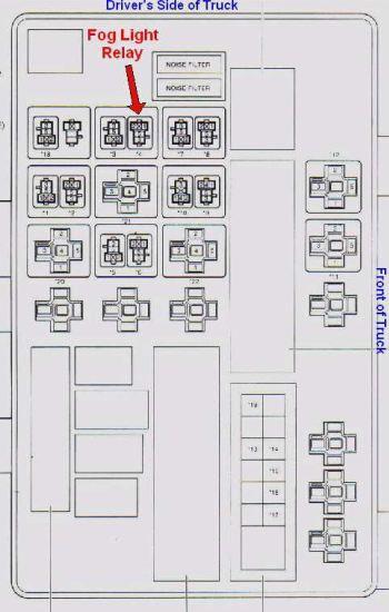 yaris mk1 fuse box