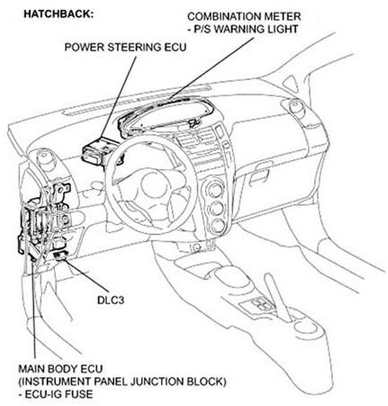 2007 Toyota Yaris Fuse Box