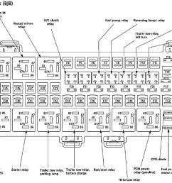 2008 ford f450 fuse panel diagram data diagram schematic2010 ford f250 fuse panel diagram wiring diagram [ 1201 x 830 Pixel ]