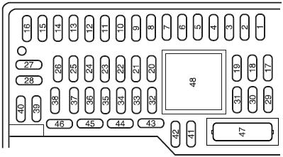2008 Ford Edge Fuse Box Diagram