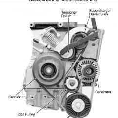2002 Toyota Corolla Belt Diagram Jayco Eagle Wiring Map 2008 Drive Nemetas Aufgegabelt Info Mini Cooper Serpentine 2007 Tensioner