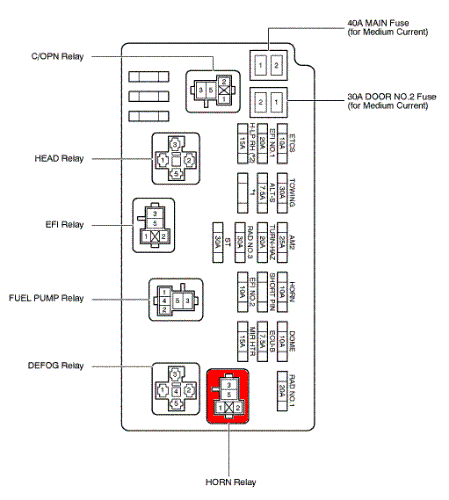 2008 Toyota Tundra Kick Panel Fuse Box Diagram
