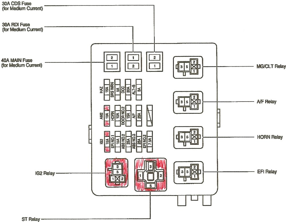 medium resolution of 1996 toyota avalon fuse box diagram wiring diagram origin 1995 mercury grand marquis fuse box diagram 1995 toyota avalon fuse box diagram