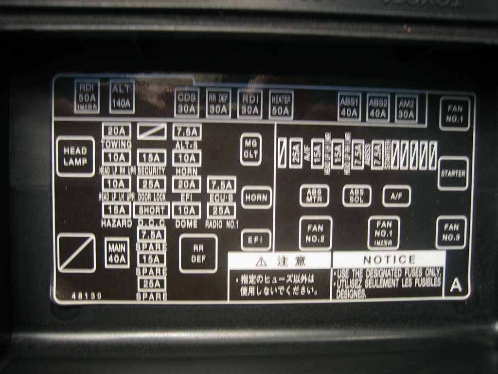 2008 Toyota Corolla Fuse Box Detailed Schematic Diagrams 2002 Avalon Diagram Location 1995 Celica