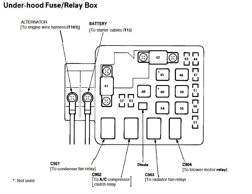 Honda Civic Under Hood Fuse Relay Box
