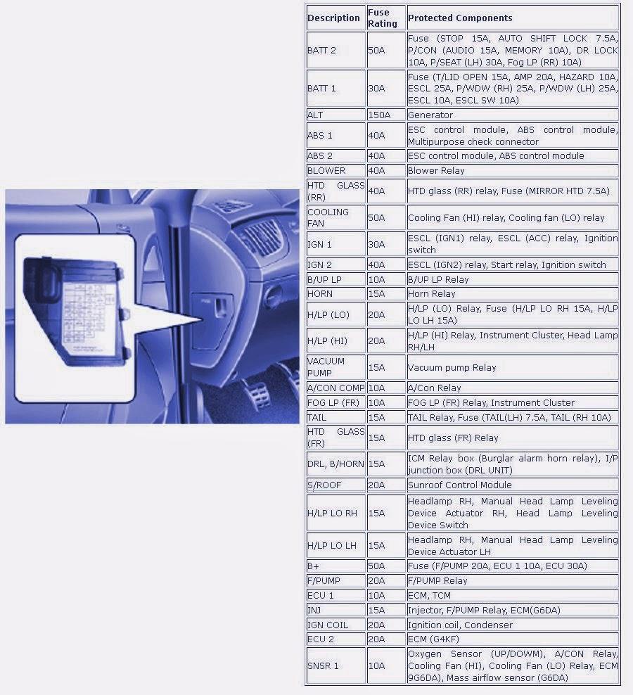 2001 hyundai sonata fuse box diagram wiring schematic sonata free printable wiring diagrams