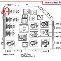 Warn M8000 Winch Wiring Diagram 2007 Chrysler Sebring Ac Rav4 Fuse Box 1999 W4 Igesetze De U20221999 Diagrams Instruct Rh