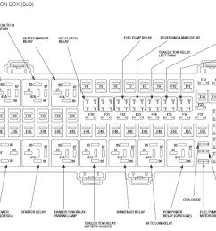 2008 ford f350 fuse box wiring diagram for you 2004 ford f 450 fuses box diagrams [ 1399 x 1041 Pixel ]