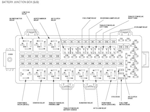 small resolution of 2008 ford f350 fuse box wiring diagram for you 2004 ford f 450 fuses box diagrams