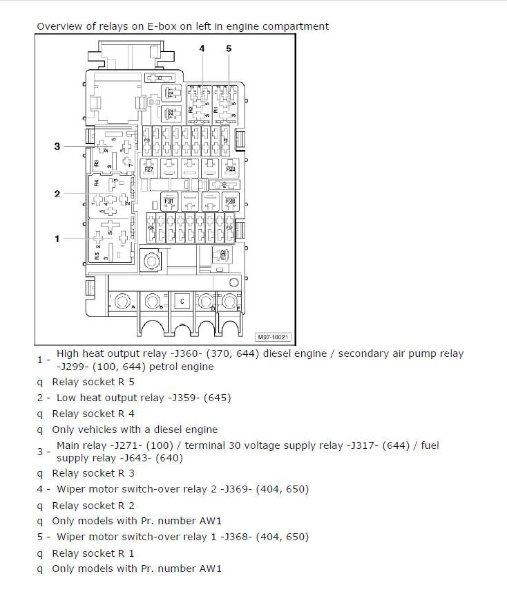 2011 VW Jetta Fuse Box Diagram
