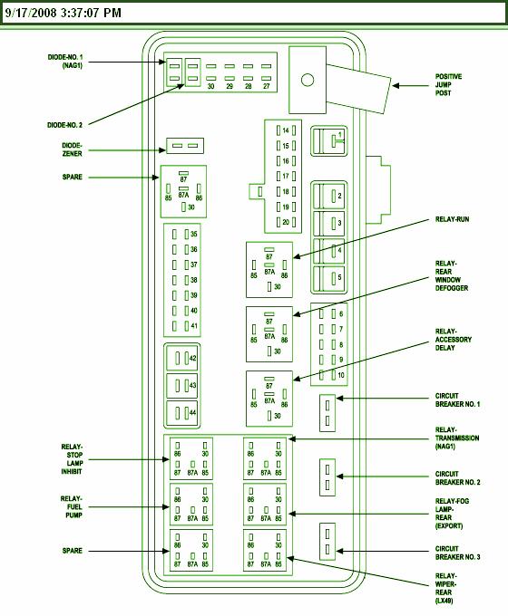 chrysler crossfire wiring diagrams how to create a swimlane diagram in visio 2013 fiat 500 fuse box nissan rogue ~ elsalvadorla
