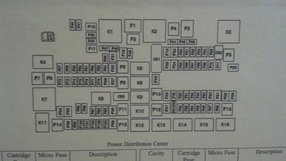 medium resolution of 2007 dodge ram 1500 4x4 fuse box diagram