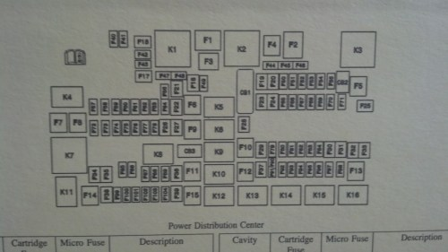small resolution of 2002 dodge ram 1500 fuse box location