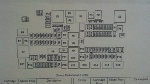 small resolution of 2013 ram 1500 fuse box wiring diagram expert 2014 ram 1500 fuse box diagram 2014 ram 1500 fuse box diagram