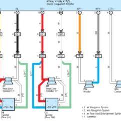 Toyota Tundra Speaker Wiring Diagram Rib Relay 2010 Radio Great Installation Of 2004 Schematics Rh 7 20 3 Bessel24 De 2018 2003
