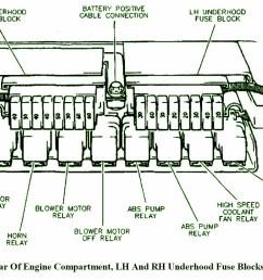 95 buick lesabre fuse box diagram [ 1093 x 788 Pixel ]